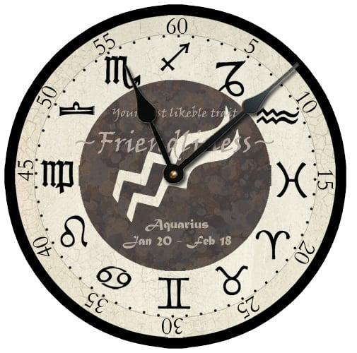 Aries horoscope dates range