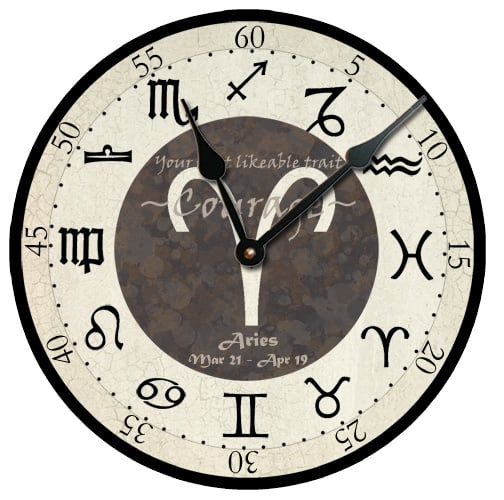 aries dates Aries dates of birth - are you really belong to this zodiac sign check the astrology calendar to find sun position according to time of our birth.